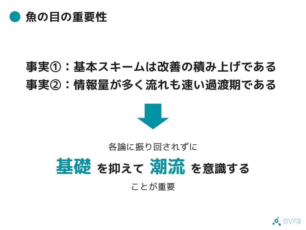 sivira 魚の目の重要性 事実①:基本スキームは改善の積み上げである 事実②:情報量が多く...