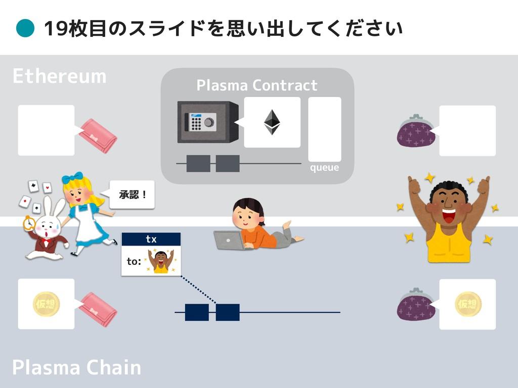 sivira 19枚目のスライドを思い出してください Ethereum Plasma Chai...