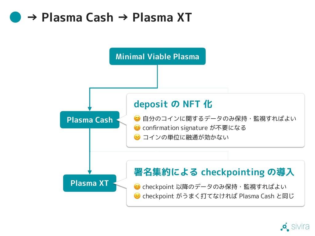 sivira → Plasma Cash → Plasma XT Minimal Viable...