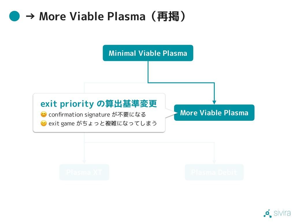 sivira → More Viable Plasma(再掲) Minimal Viable ...