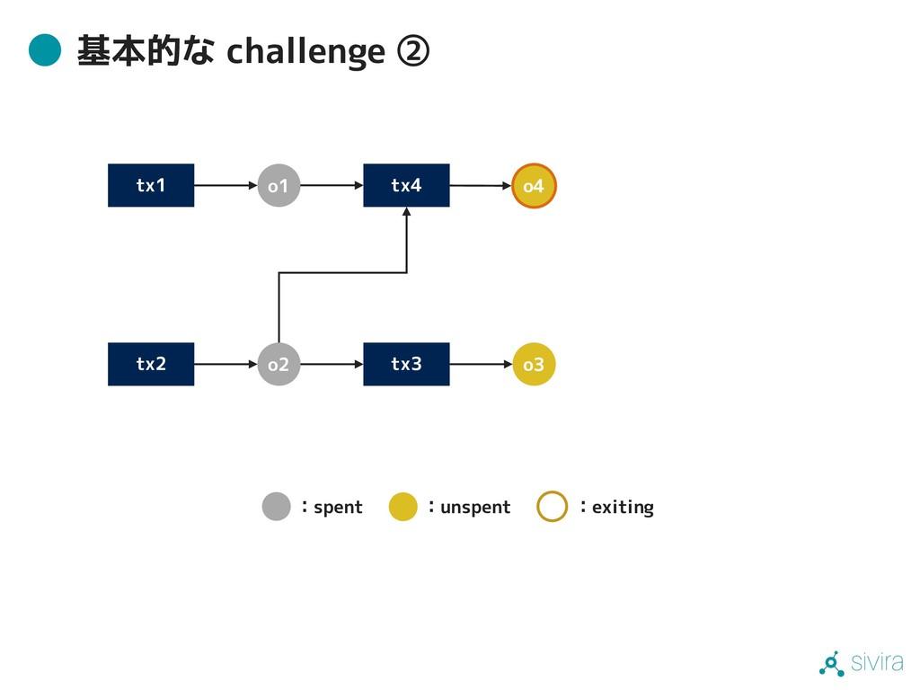 sivira 基本的な challenge ② :spent :unspent :exitin...