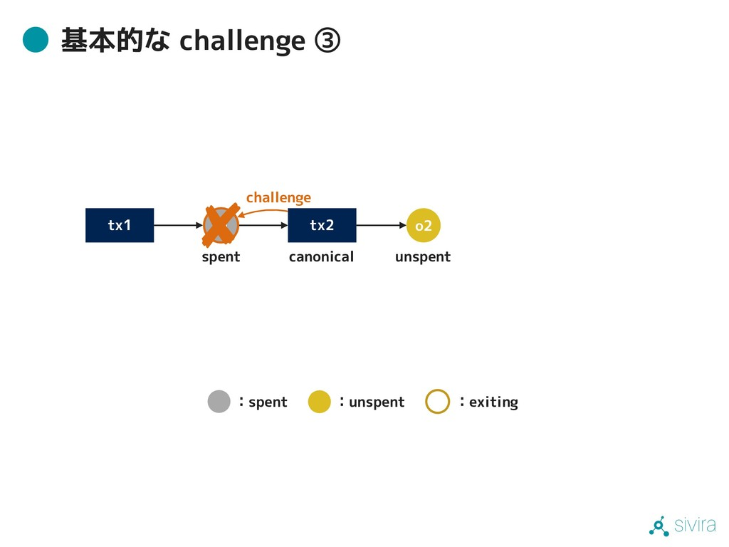sivira 基本的な challenge ③ tx1 tx2 o1 o2 challenge...