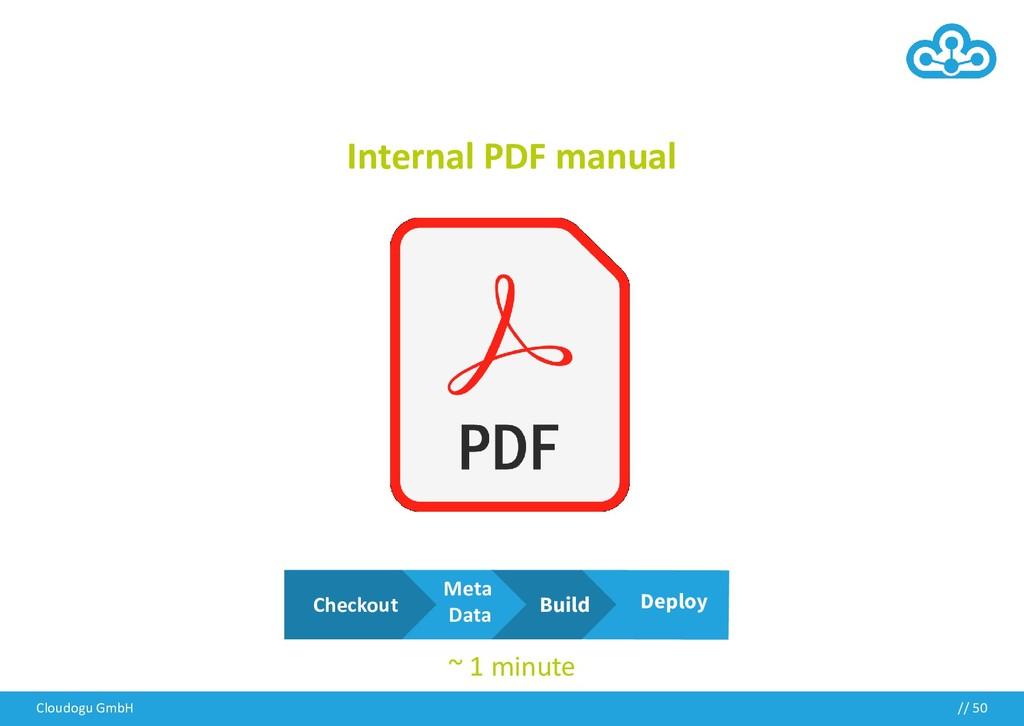 Internal PDF manual Cloudogu GmbH // 50 Meta Da...
