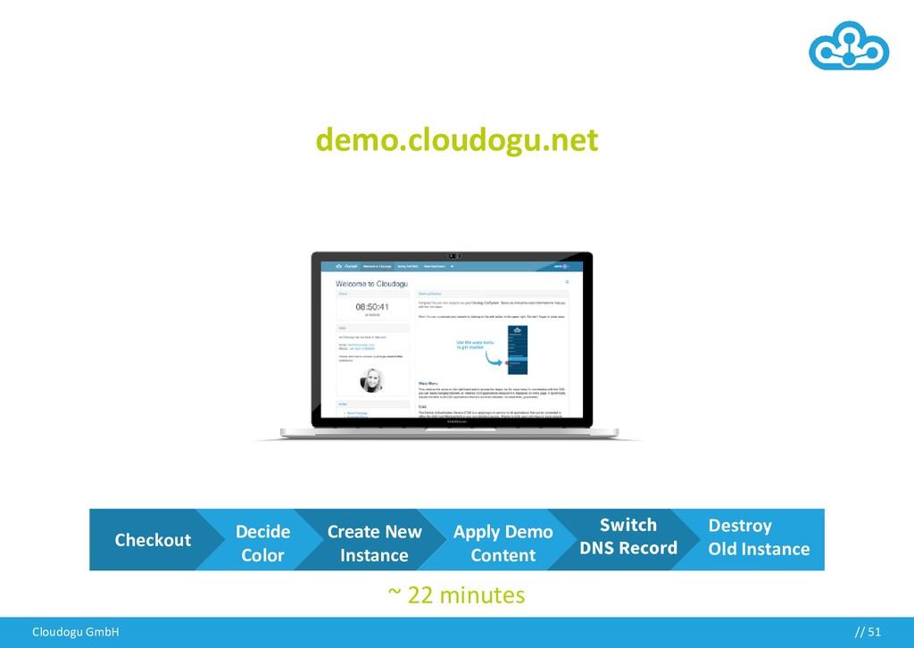 demo.cloudogu.net Cloudogu GmbH // 51 Decide Co...