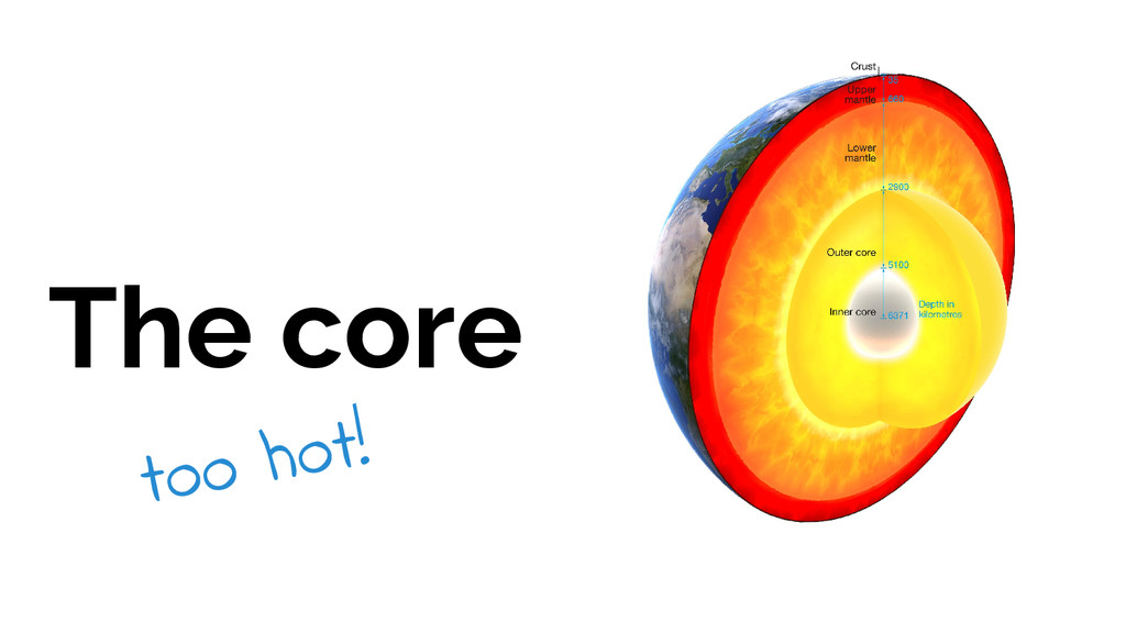 The core too hot!
