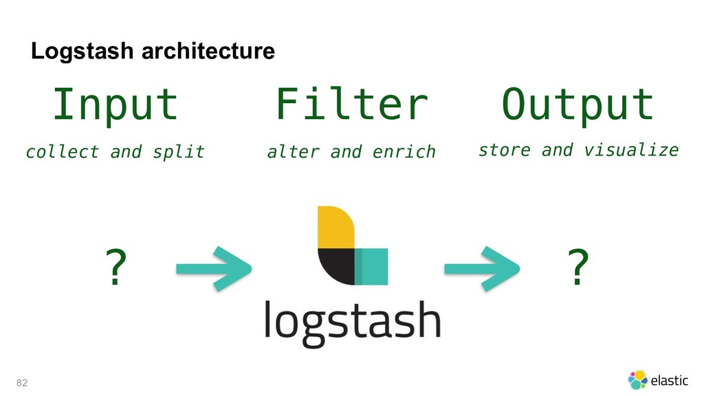Logstash architecture !82 Input Output Filter ?...