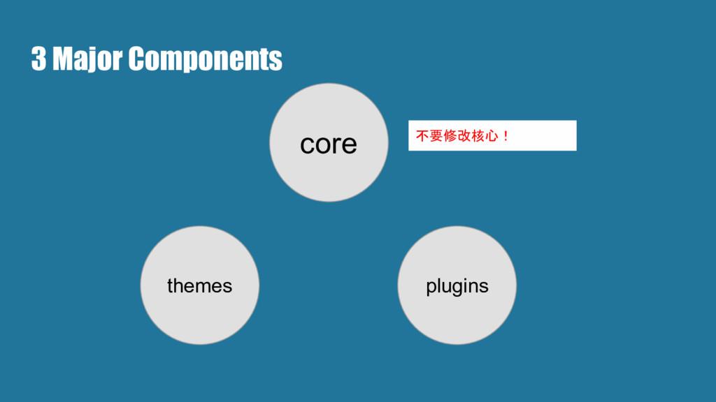 3 Major Components core themes plugins 不要修改核心!