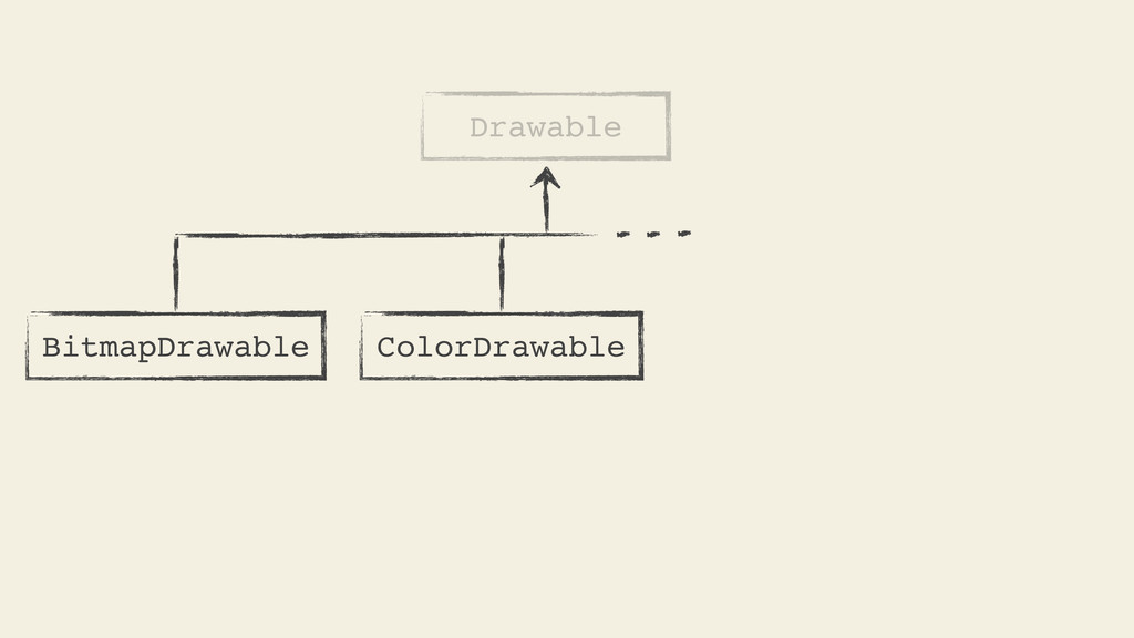 Drawable BitmapDrawable ColorDrawable