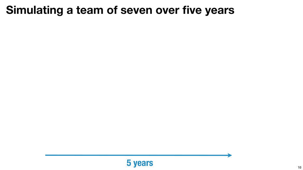 10 5 years Simulating a team of seven over five ...
