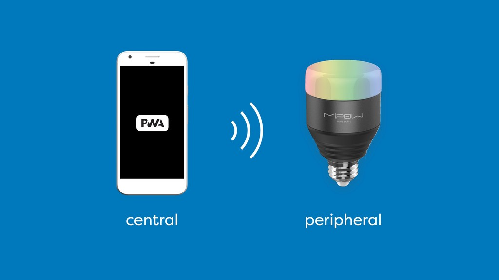 central peripheral