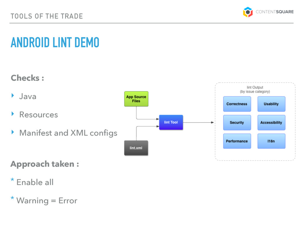 TOOLS OF THE TRADE ANDROID LINT DEMO Checks : ‣...