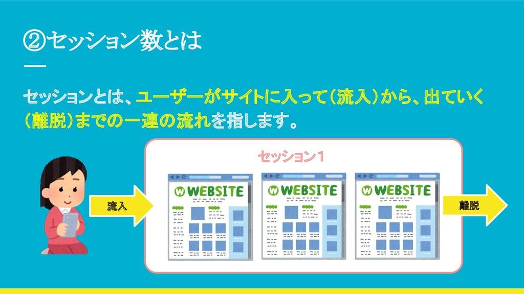 ②セッション数とは セッションとは、ユーザーがサイトに入って(流入)から、出ていく (離脱)ま...