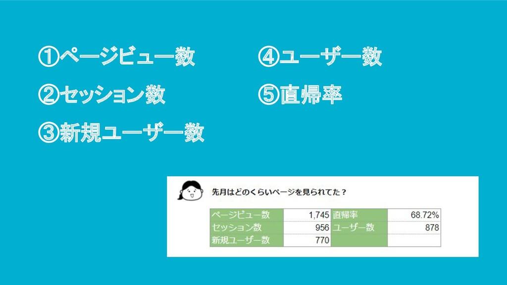 ①ページビュー数 ②セッション数 ③新規ユーザー数 ④ユーザー数 ⑤直帰率
