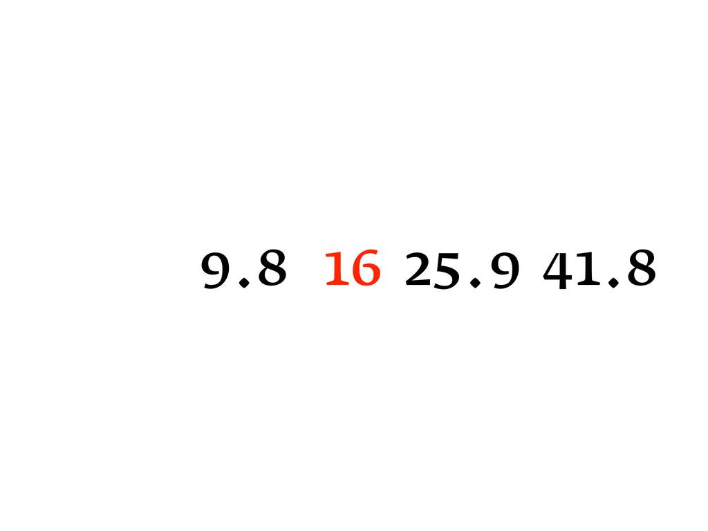 16 25.9 41.8 9.8