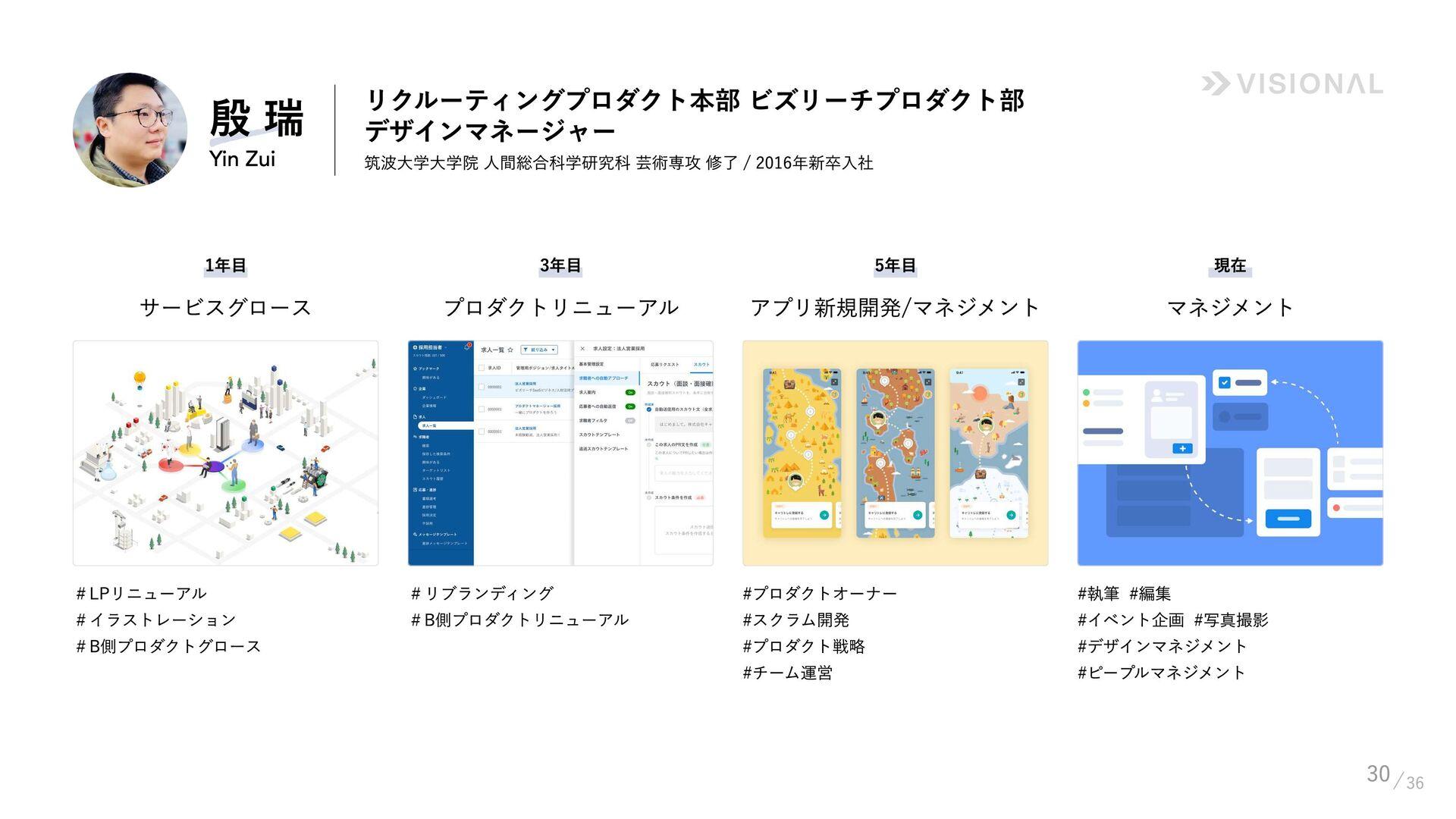 30 戸谷 慧 Satoru Toya デザインプログラムマネジメント室 マネージャー、  ビ...