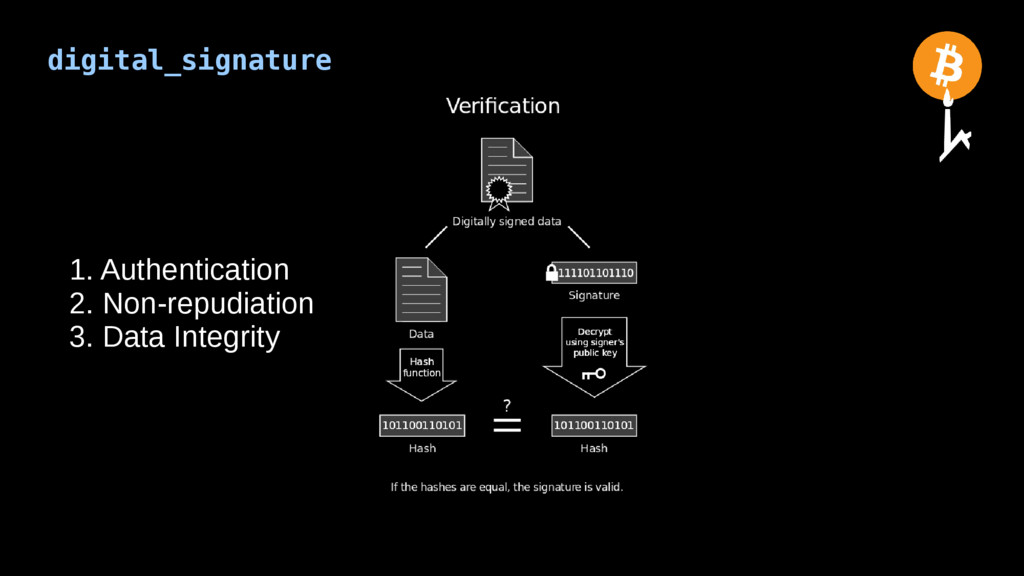 digital_signature 1. Authentication 2. Non-repu...