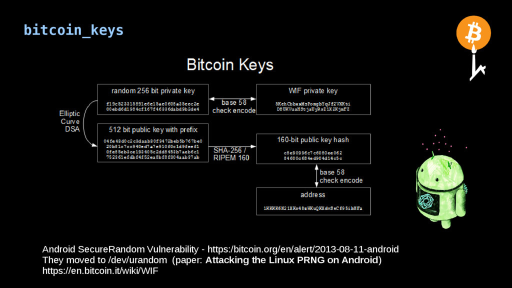 bitcoin_keys Android SecureRandom Vulnerability...