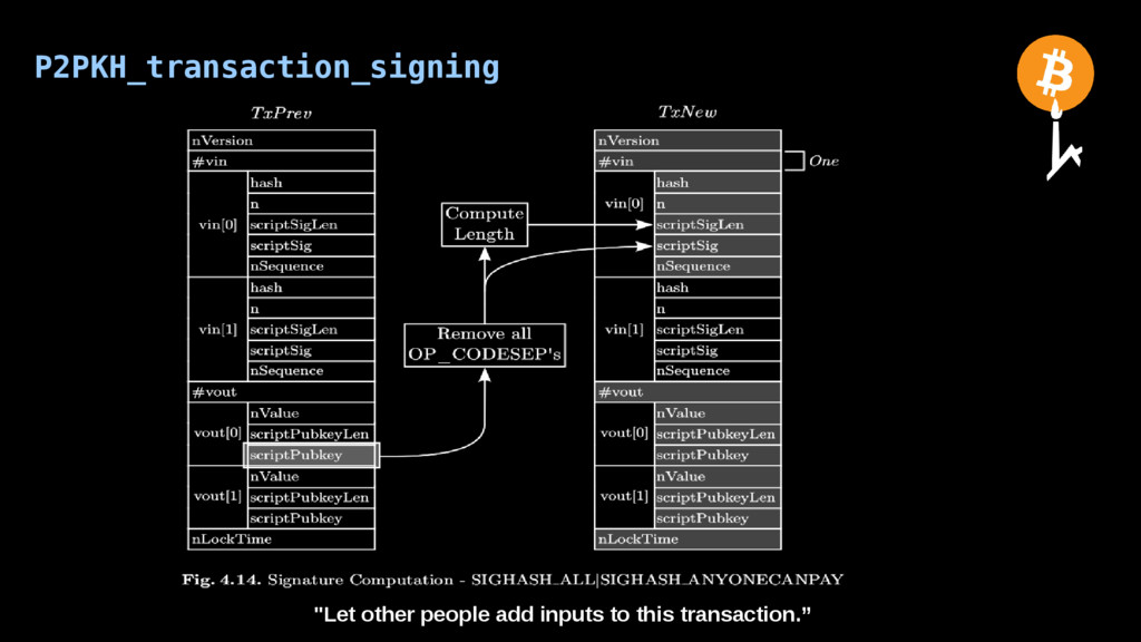 "P2PKH_transaction_signing ""Let other people add..."