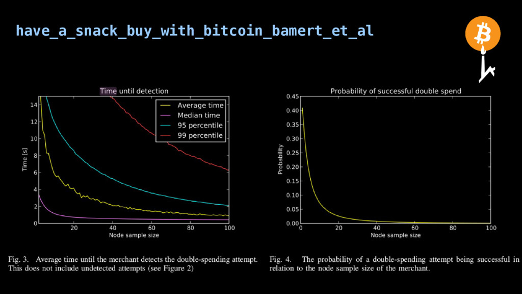 have_a_snack_buy_with_bitcoin_bamert_et_al