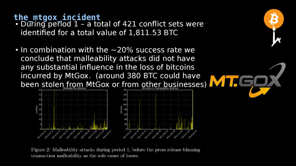 the_mtgox_incident ● During period 1 – a total ...