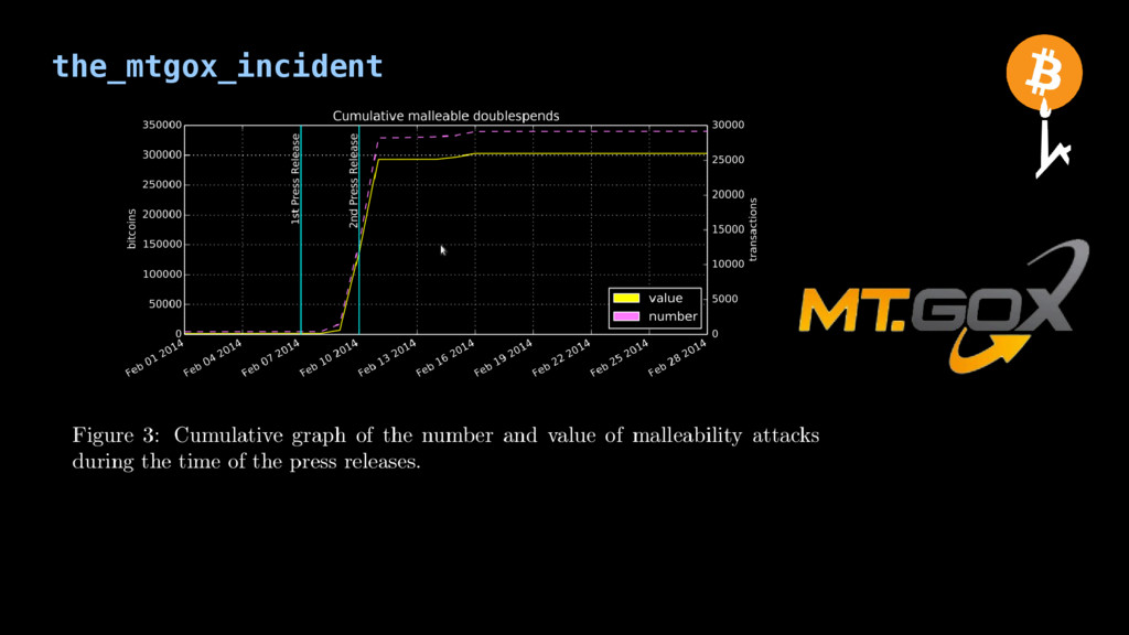the_mtgox_incident