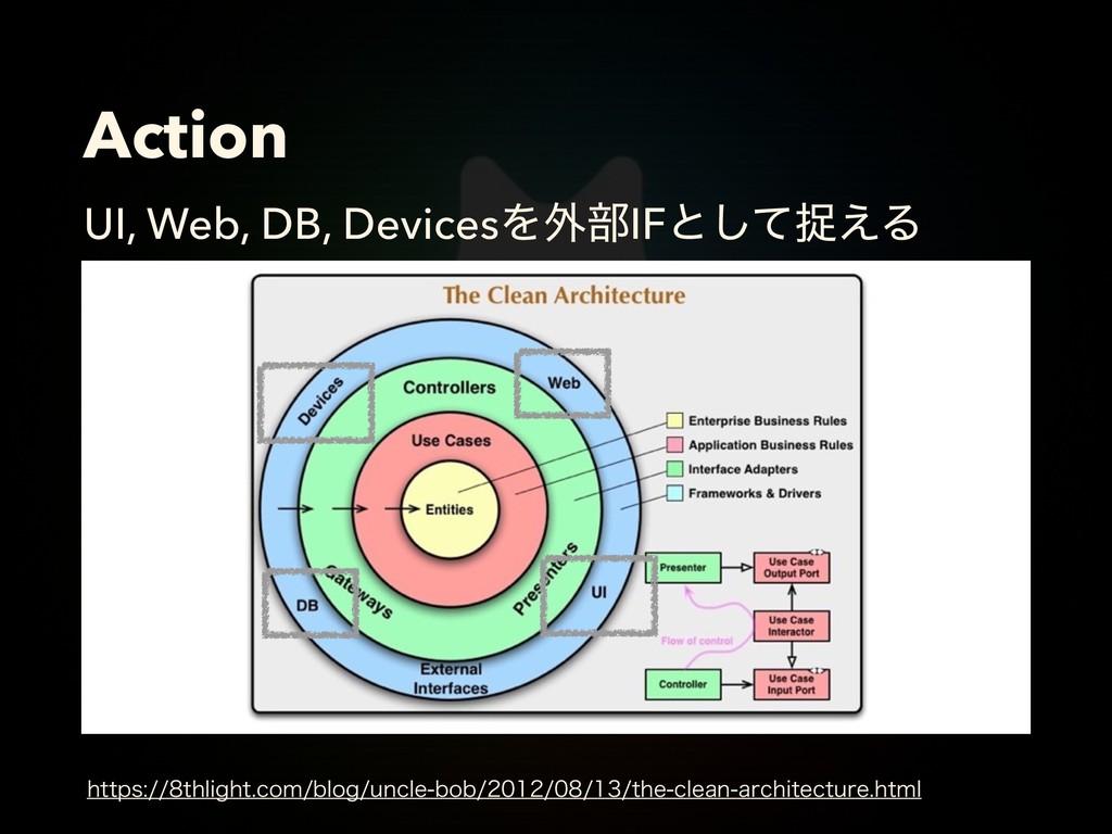 Action UI, Web, DB, DevicesΛ֎෦IFͱͯ͠ଊ͑Δ IUUQT...