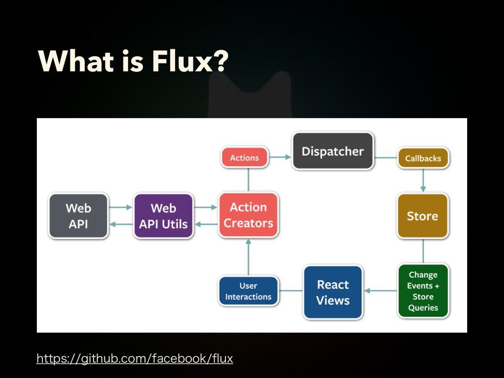 What is Flux? IUUQTHJUIVCDPNGBDFCPPLqVY
