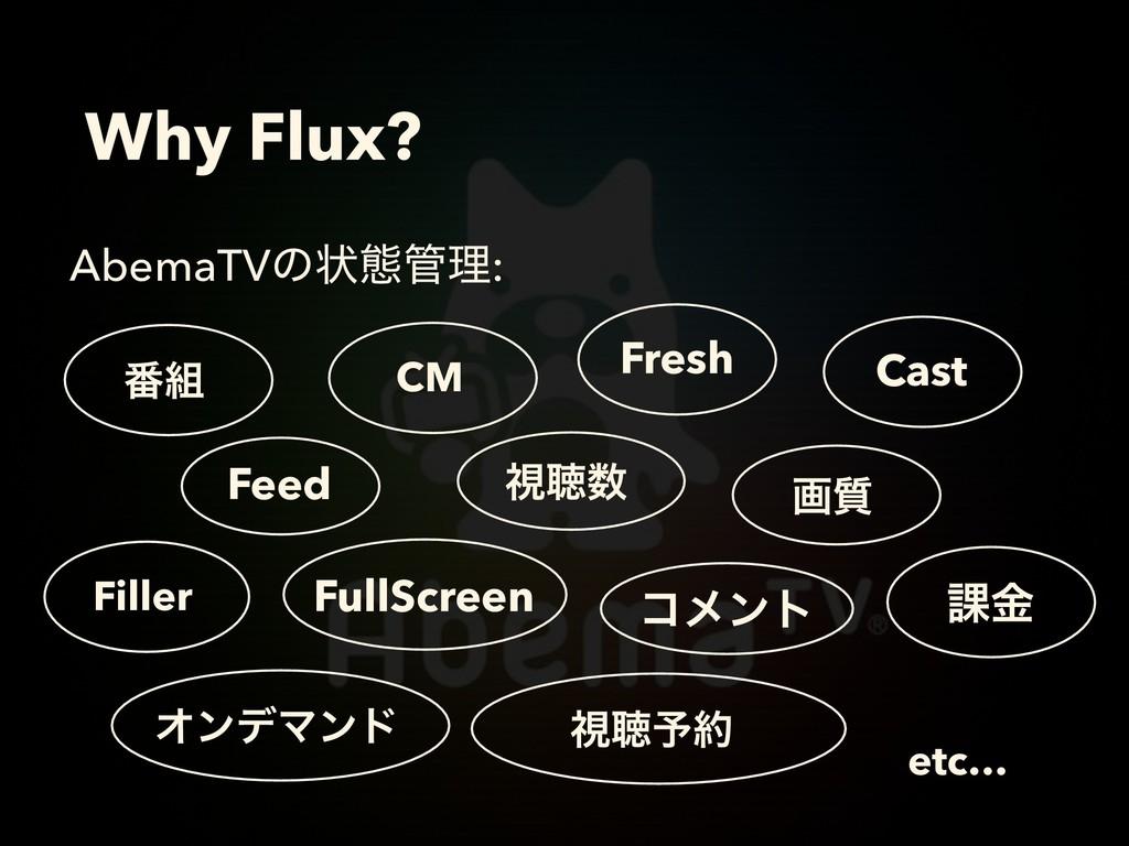 Why Flux? AbemaTVͷঢ়ଶཧ: Cast ΦϯσϚϯυ ՝ۚ CM Fille...