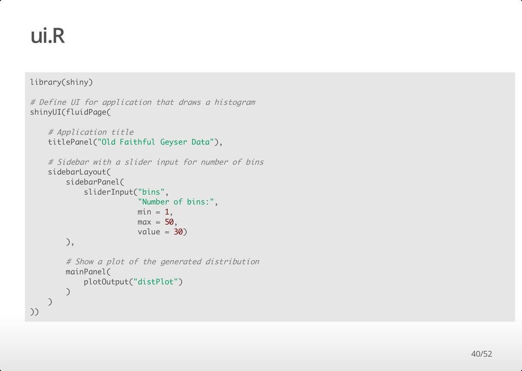 ui.R library(shiny) # Define UI for application...
