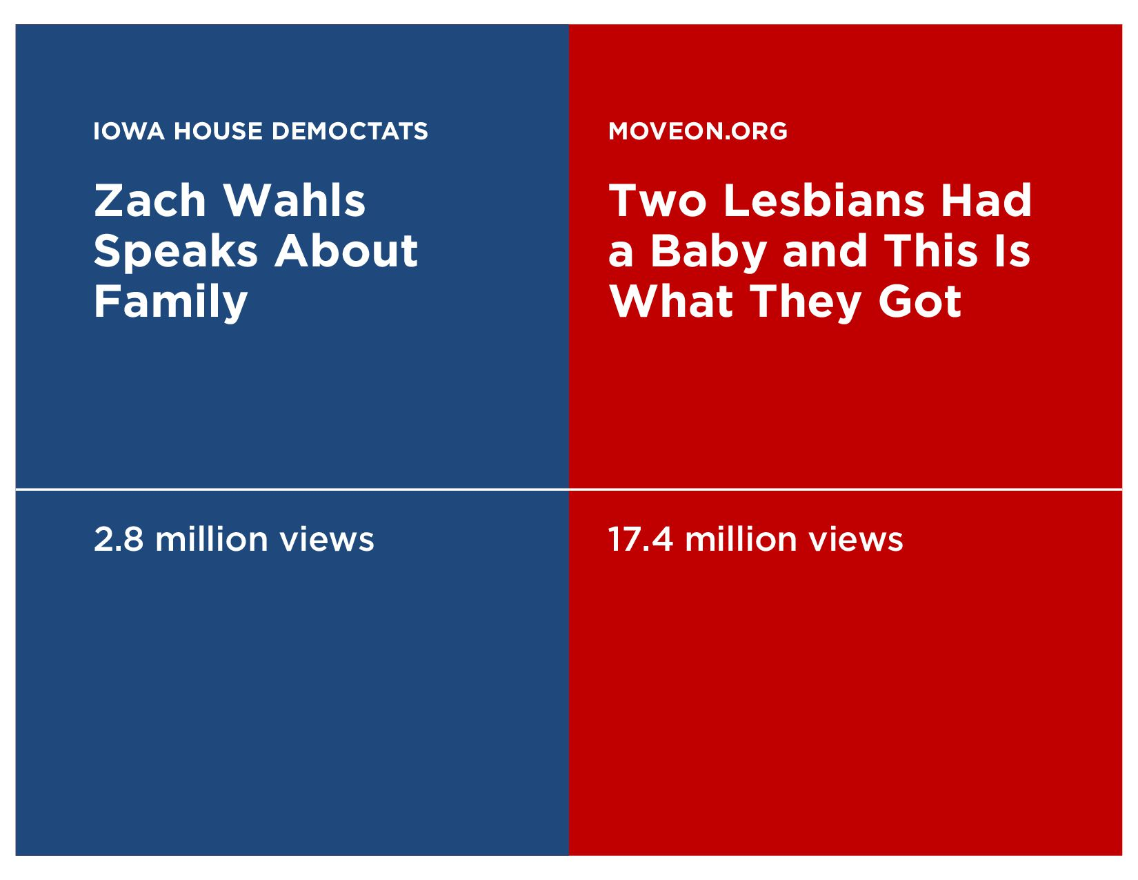 """""""Many of the original investors we pitched to w..."""