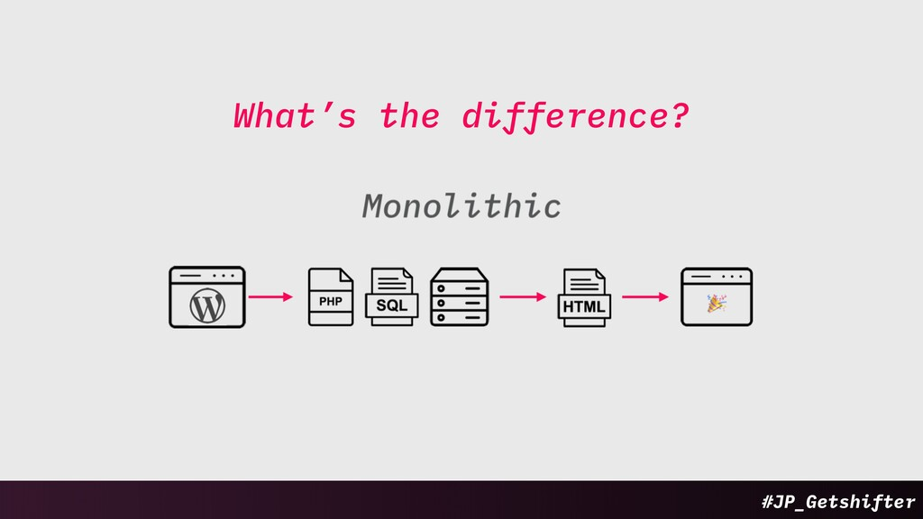 What's the difference? Dynamic WordPress ! #JP_...