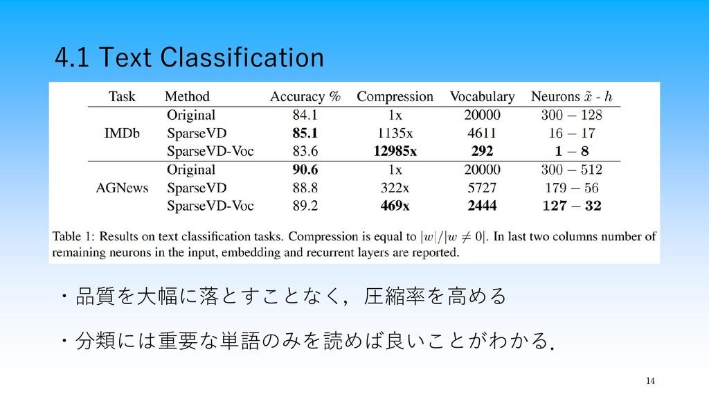 4.1 Text Classification 14 ・品質を大幅に落とすことなく,圧縮率を高...