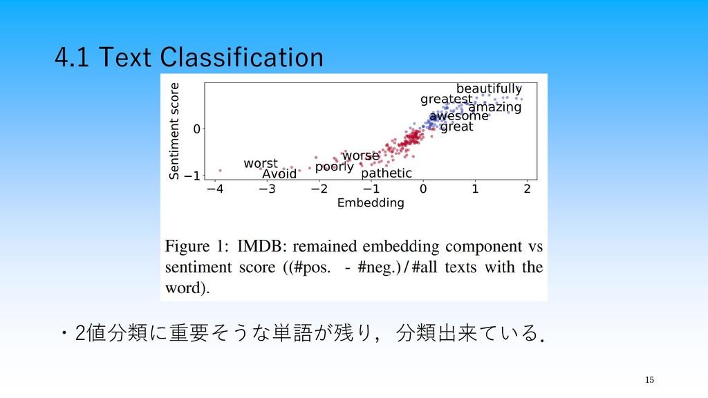 4.1 Text Classification 15 ・2値分類に重要そうな単語が残り,分類出...