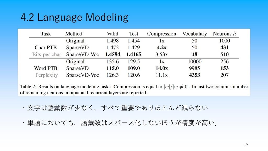4.2 Language Modeling 16 ・文字は語彙数が少なく,すべて重要でありほと...