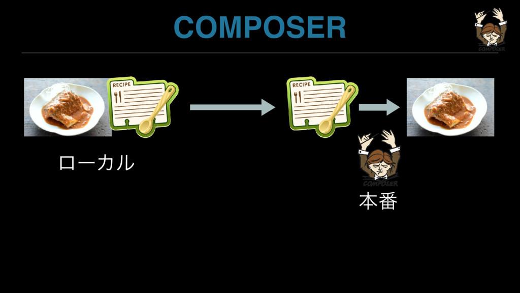 COMPOSER ຊ൪ ϩʔΧϧ