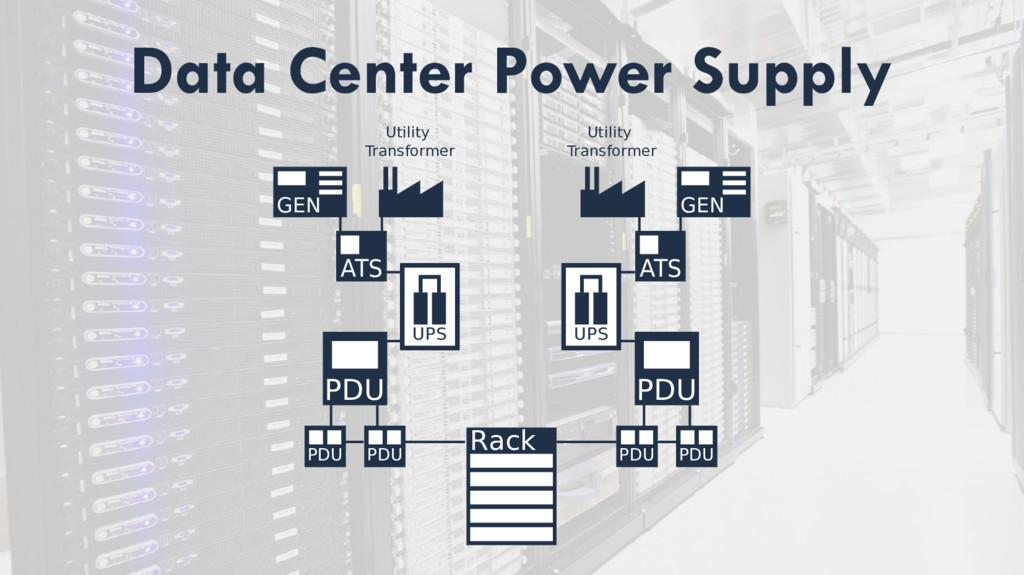 Data Center Power Supply Rack PDU PDU PDU UPS A...