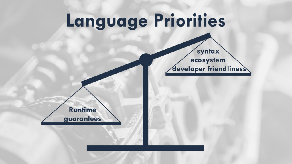 Language Priorities Runtime guarantees syntax e...