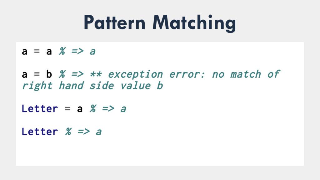 Pattern Matching a = a % => a a = b % => ** exc...