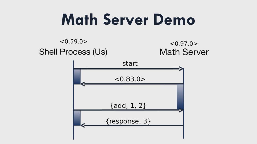 Math Server Demo <0.97.0> Math Server <0.59.0> ...