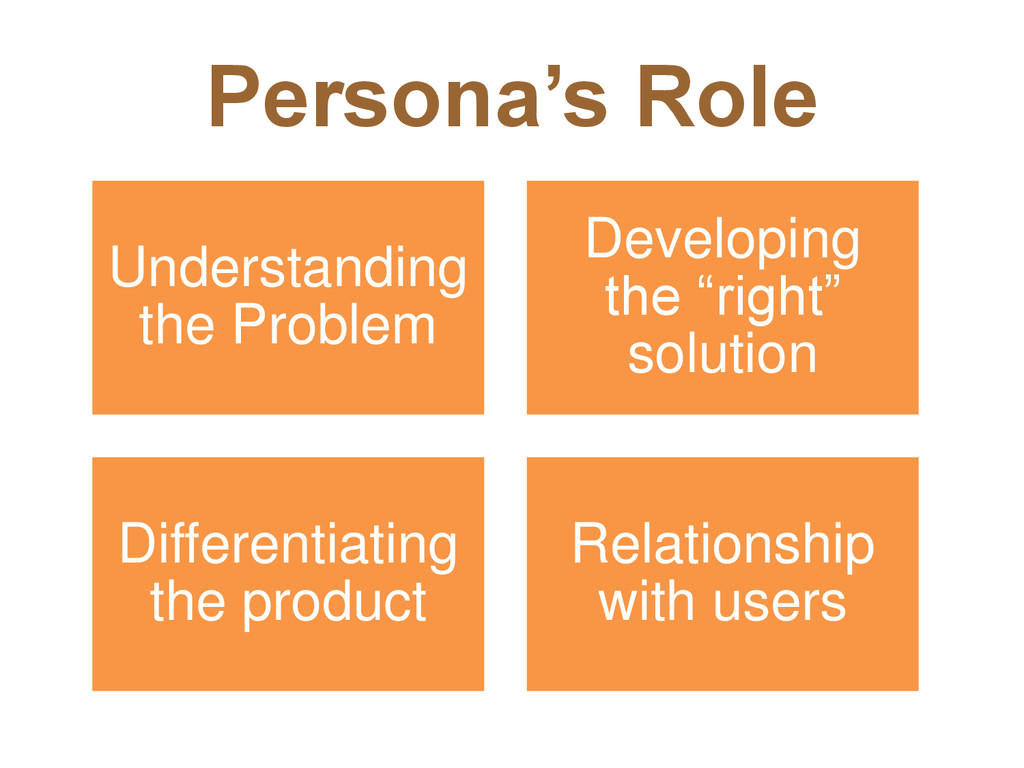 Persona's Role Understanding the Problem Develo...
