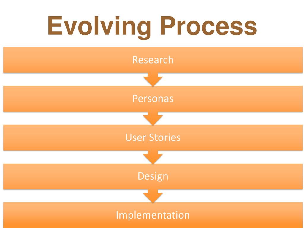 Evolving Process Implementation Design User Sto...