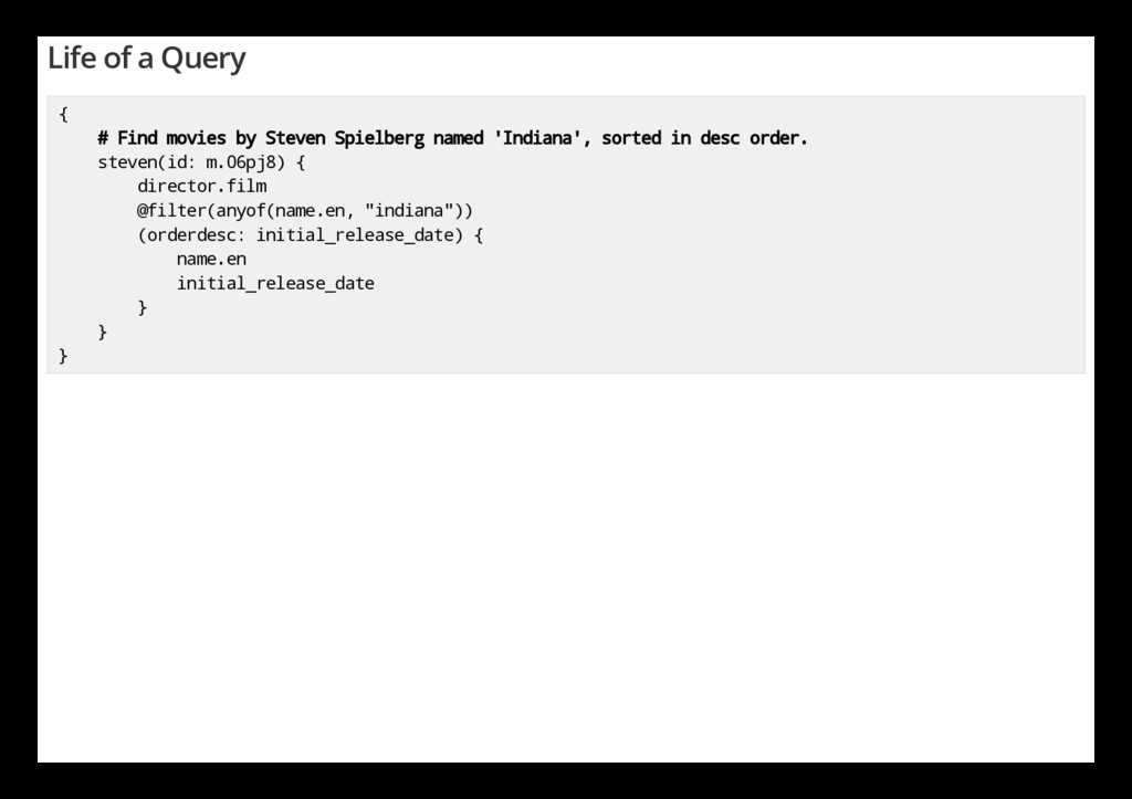 Life of a Query { # Find movies by Steven Spiel...