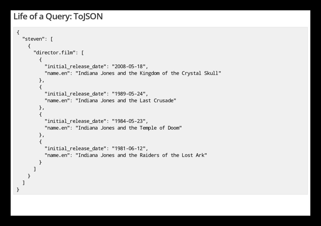 """Life of a Query: ToJSON { """"steven"""": [ { """"direct..."""