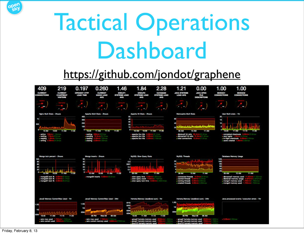 Tactical Operations Dashboard https://github.co...