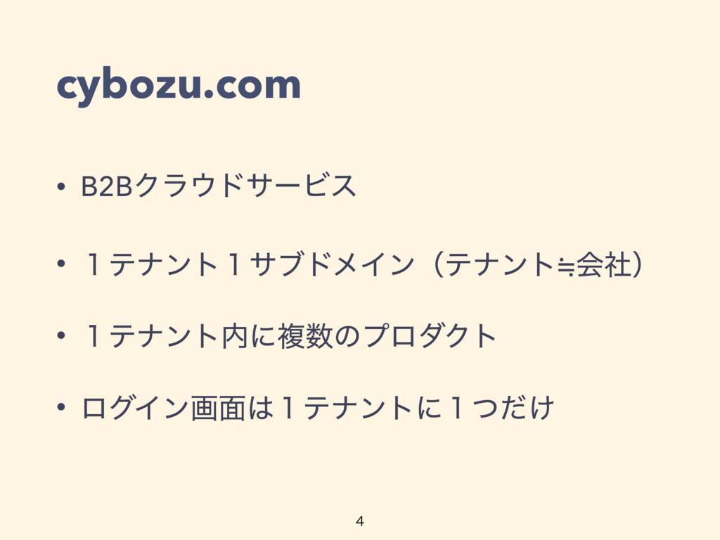 cybozu.com • B2BΫϥυαʔϏε • ̍ςφϯτ̍αϒυϝΠϯʢςφϯτ㲈ձࣾ...