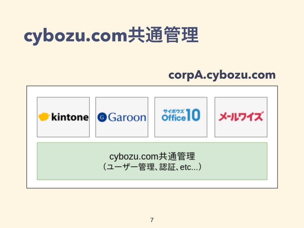 cybozu.comڞ௨ཧ  corpA.cybozu.com