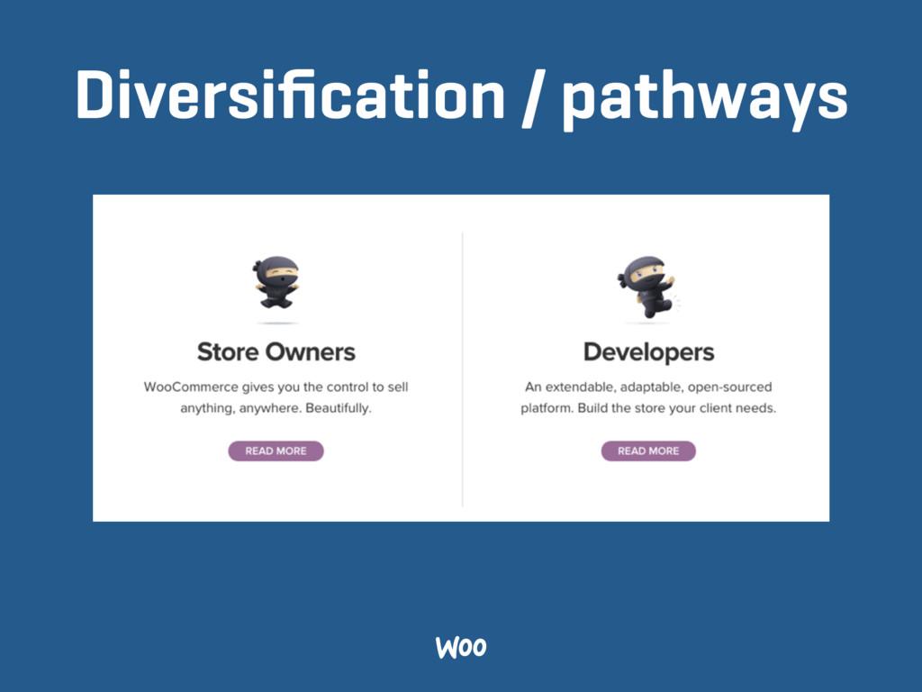 Diversification / pathways