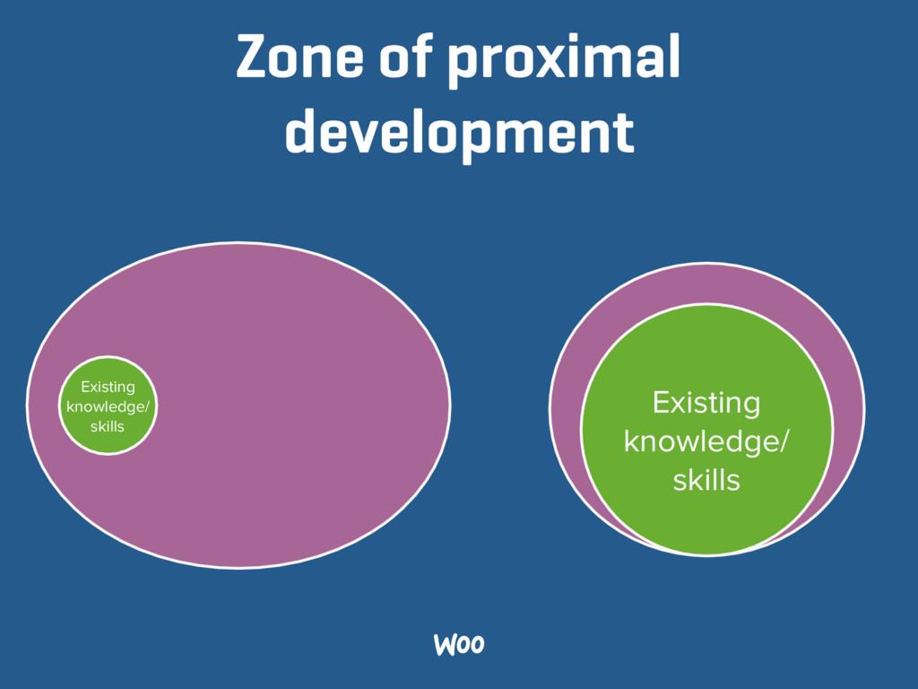 Zone of proximal development Existing knowledge...