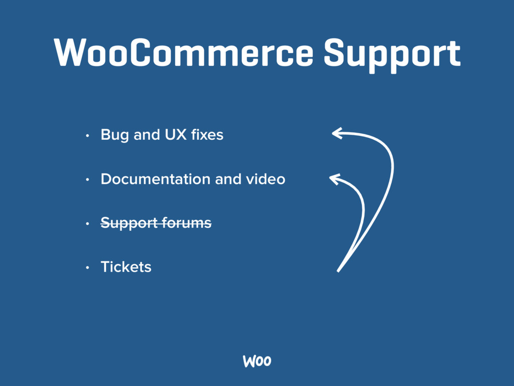 WooCommerce Support • Bug and UX fixes • Documen...