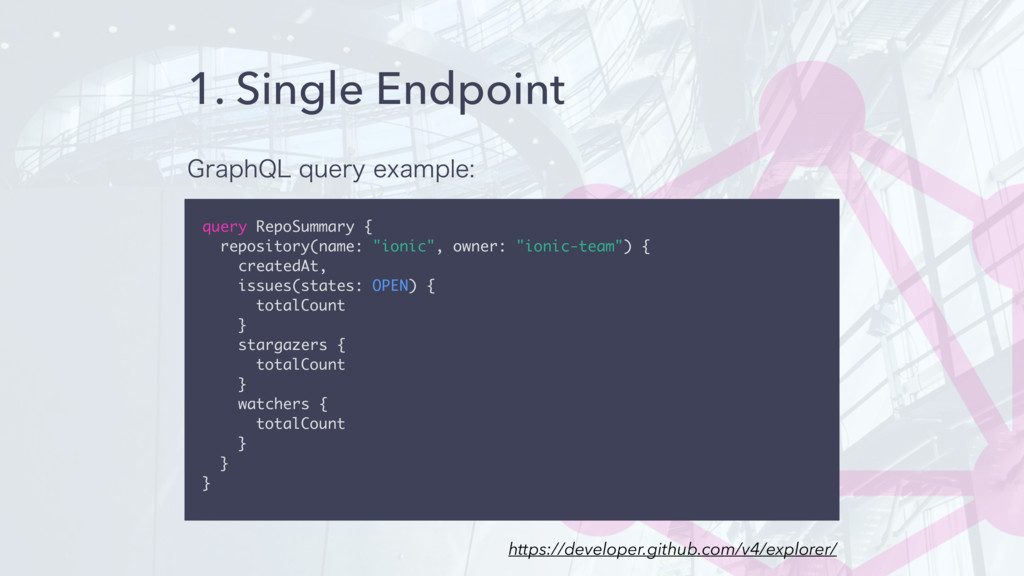 1. Single Endpoint (SBQI2-RVFSZFYBNQMF query...
